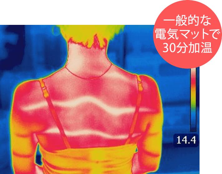 電気マットで30分加温